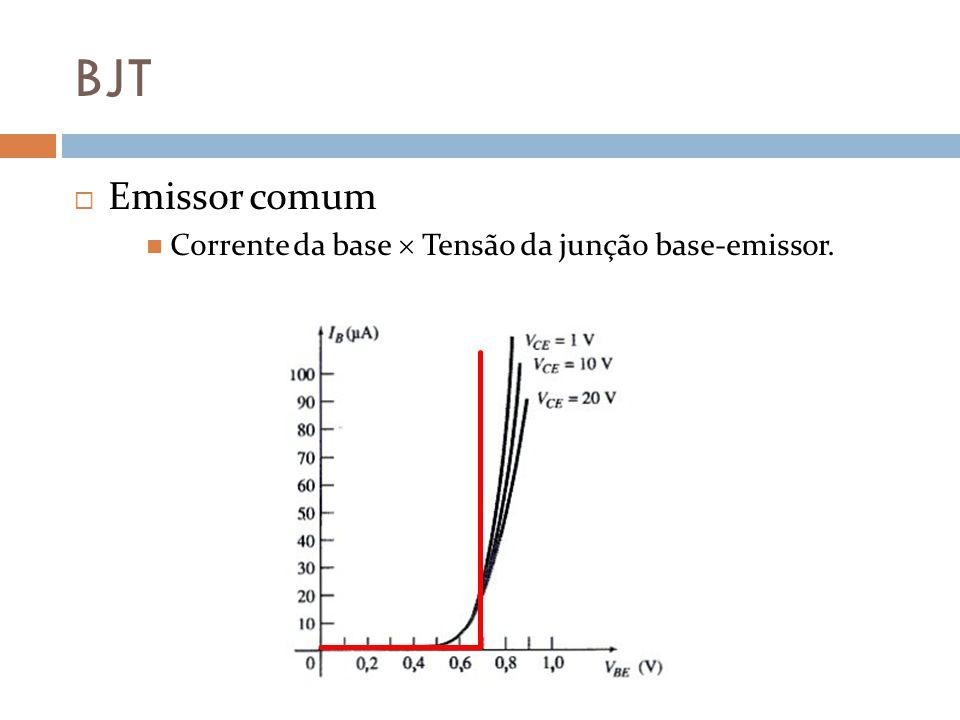 BJT Emissor comum Corrente da base Tensão da junção base-emissor.