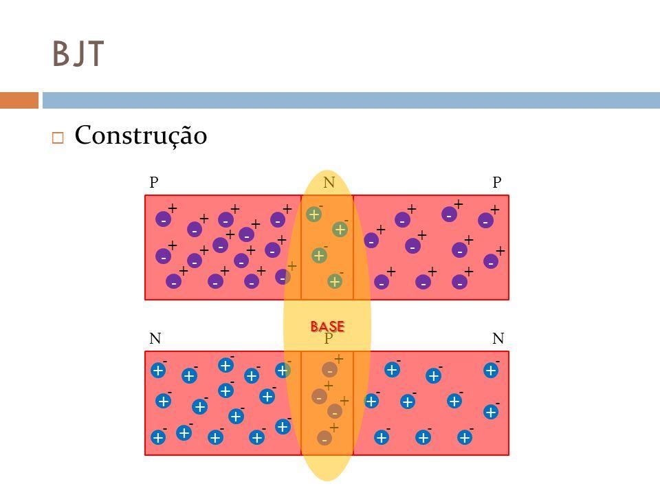 BJT Na região de operação, notamos: As curvas i C v CE possuem uma inclinação Resistência intrínseca na saída do emissor-comum.