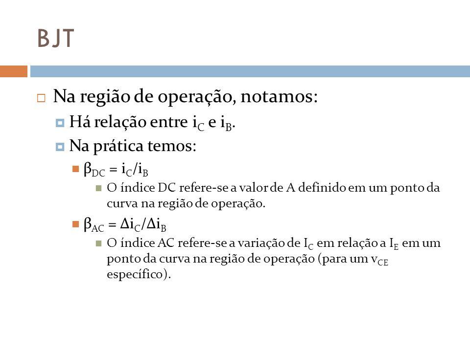 BJT Na região de operação, notamos: Há relação entre i C e i B.