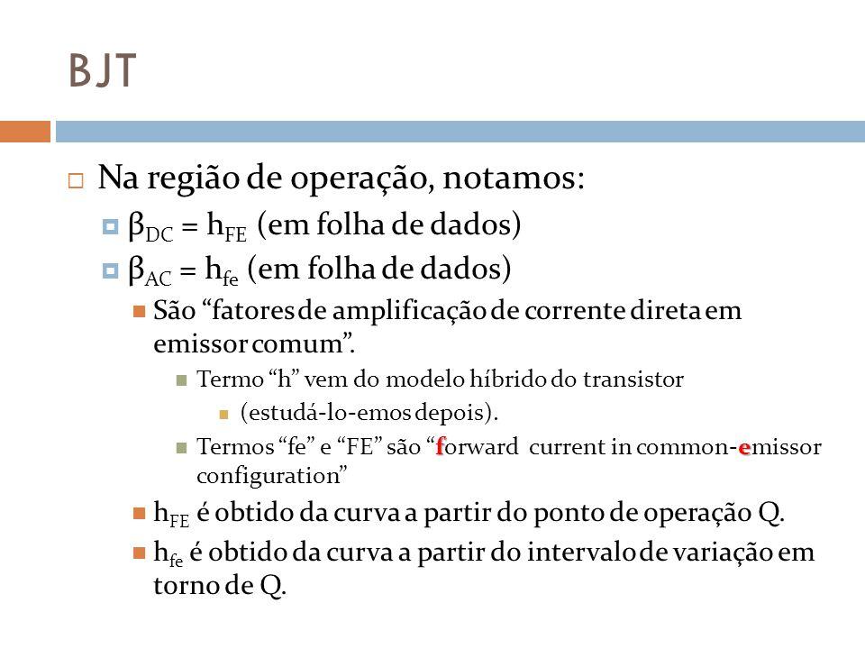 BJT Na região de operação, notamos: β DC = h FE (em folha de dados) β AC = h fe (em folha de dados) São fatores de amplificação de corrente direta em emissor comum.