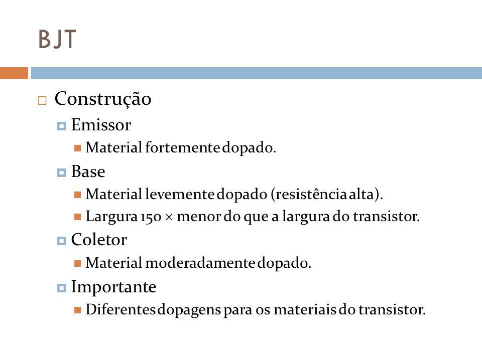 BJT Construção Emissor Material fortemente dopado.