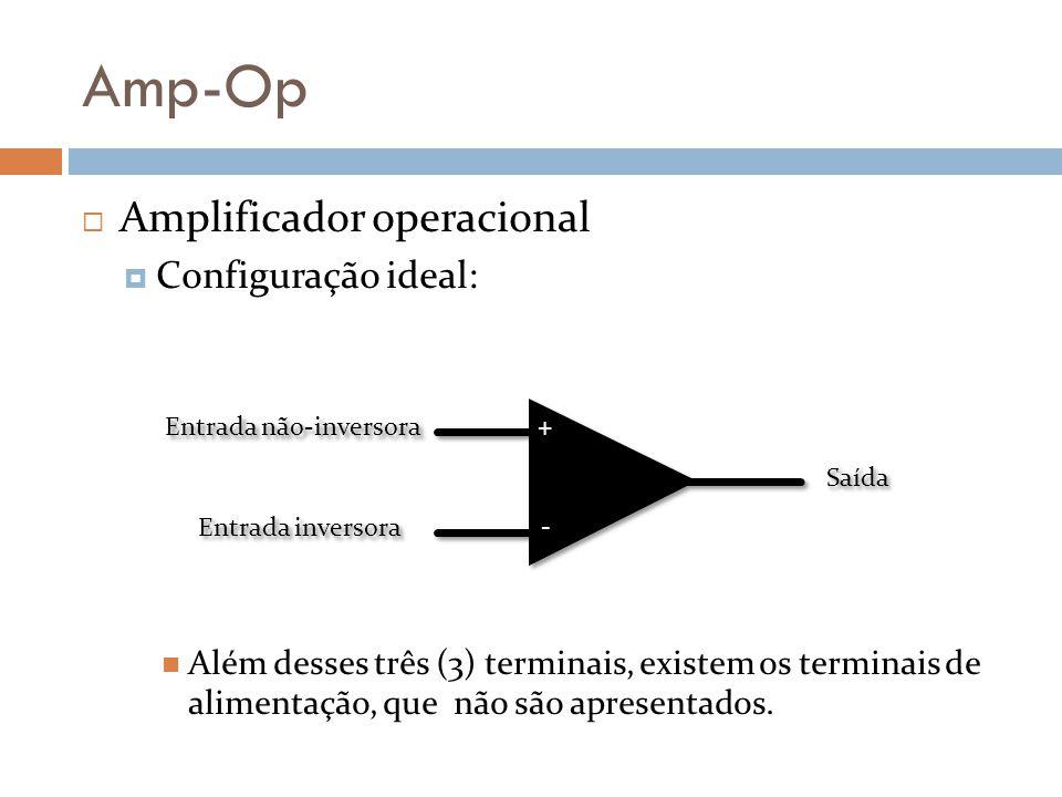 Amp-Op Amplificador operacional Configuração ideal: Além desses três (3) terminais, existem os terminais de alimentação, que não são apresentados.