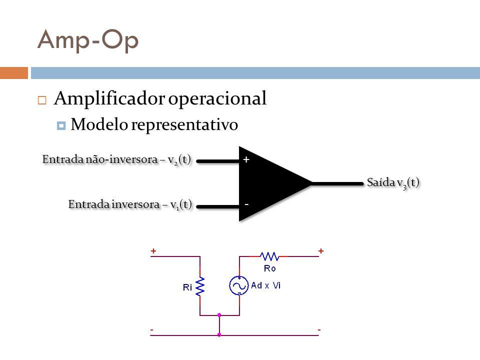 Amp-Op Características importantes: Amplificação da diferença entre as entradas v 3 (t) = A [v 2 (t) – v 1 (t)] Considere o caso ideal: Resistência de entrada infinita Resistência de saída zero