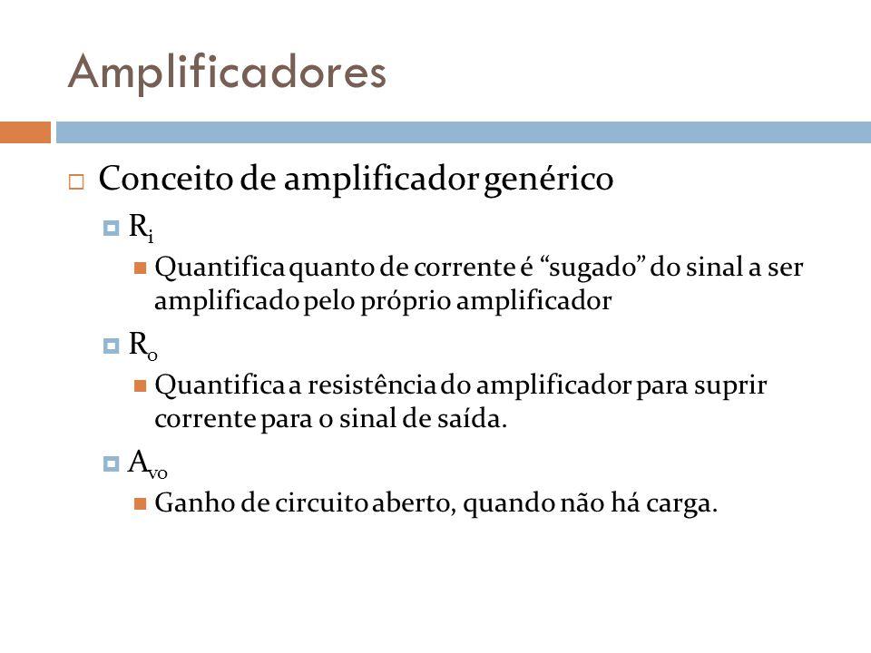 Amplificadores Conceito de amplificador genérico R i Quantifica quanto de corrente é sugado do sinal a ser amplificado pelo próprio amplificador R o Q