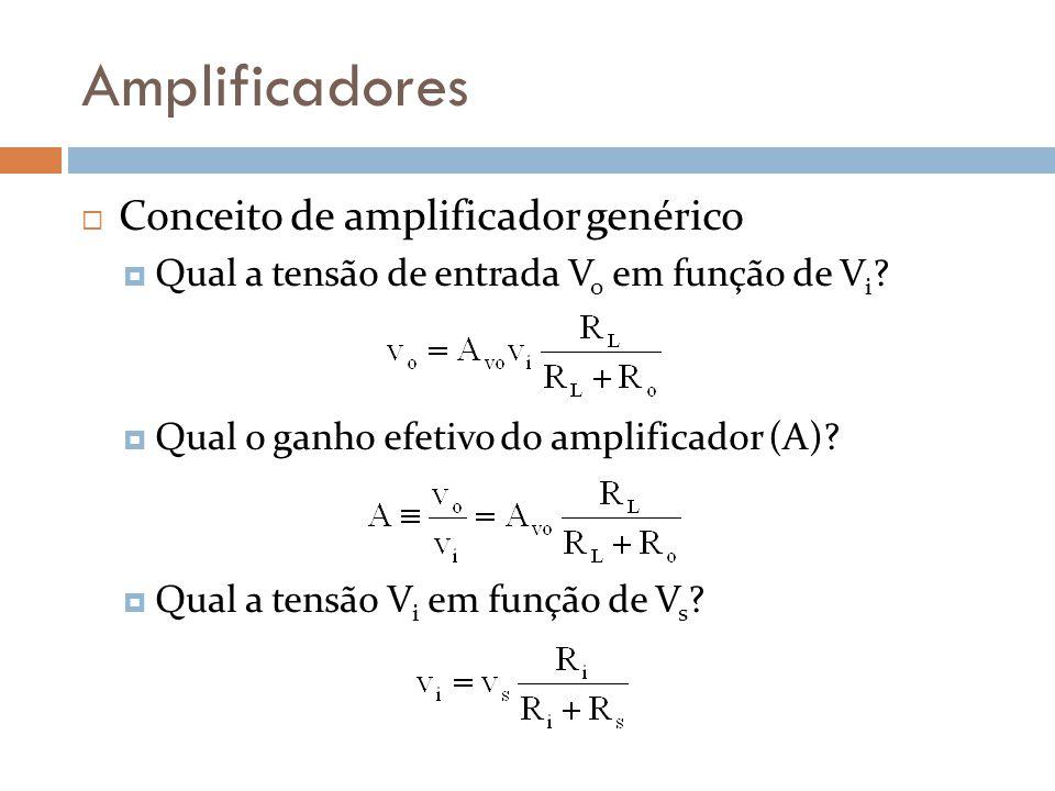 Amplificadores Conceito de amplificador genérico Qual a tensão de entrada V o em função de V i ? Qual o ganho efetivo do amplificador (A)? Qual a tens