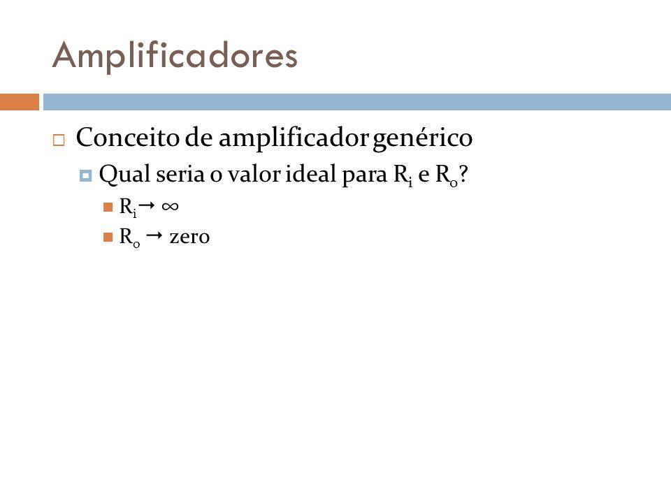 Amplificadores Conceito de amplificador genérico Qual seria o valor ideal para R i e R o ? R i R o zero