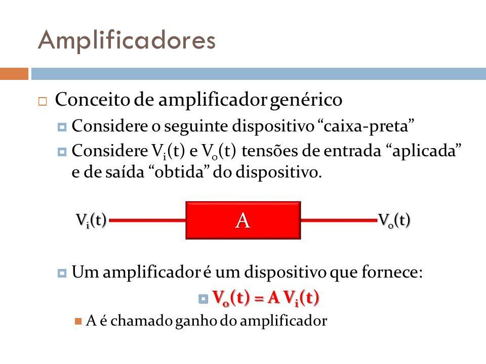 Amplificadores Conceito de amplificador genérico De maneira ideal, o amplificador não deve provocar qualquer outra distorção que não amplificar V i (t) Amplificador linear Amplificador linear Exemplos de amplificadores: Pré-amplificador de som Projetado para pequenos sinais Amplificador de potência Projetado para amplificar a corrente/potência de entrada.
