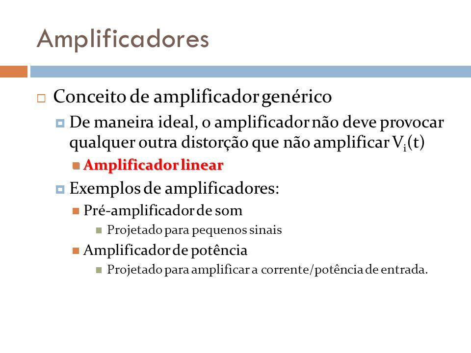 Amplificadores Conceito de amplificador genérico De maneira ideal, o amplificador não deve provocar qualquer outra distorção que não amplificar V i (t