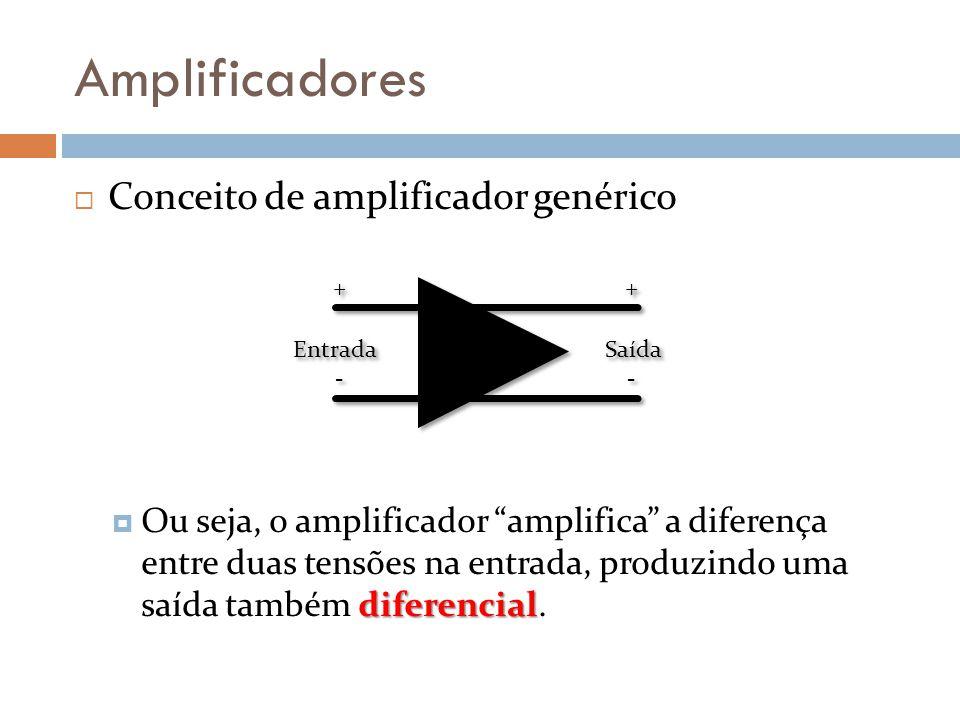Amplificadores Conceito de amplificador genérico diferencial Ou seja, o amplificador amplifica a diferença entre duas tensões na entrada, produzindo u