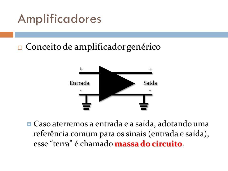 Amplificadores Conceito de amplificador genérico massa do circuito Caso aterremos a entrada e a saída, adotando uma referência comum para os sinais (e