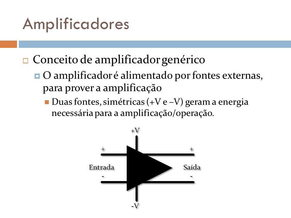 Amplificadores Conceito de amplificador genérico O amplificador é alimentado por fontes externas, para prover a amplificação Duas fontes, simétricas (