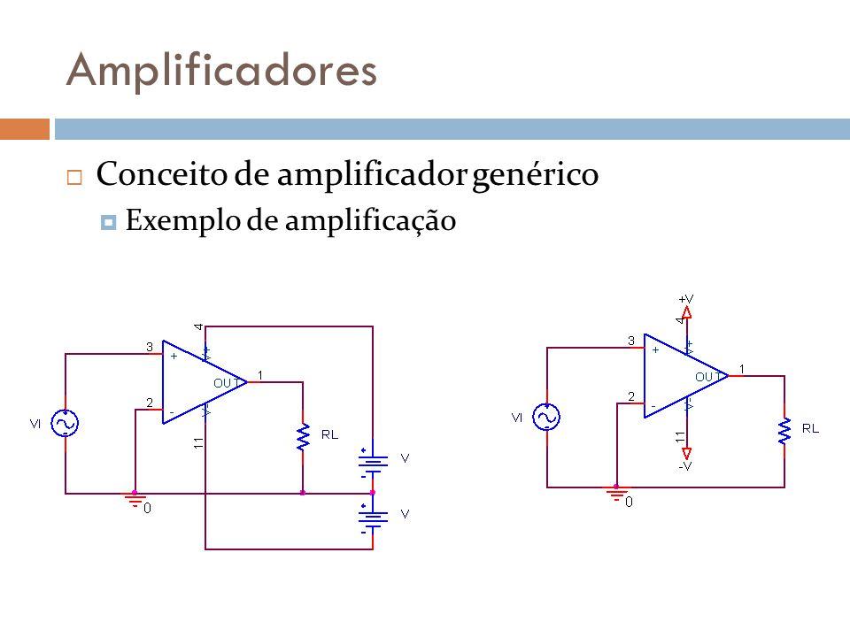Amplificadores Conceito de amplificador genérico Modelo geral R i Resistência de entrada R o Resistência de saída A vo Ganho de amplificação