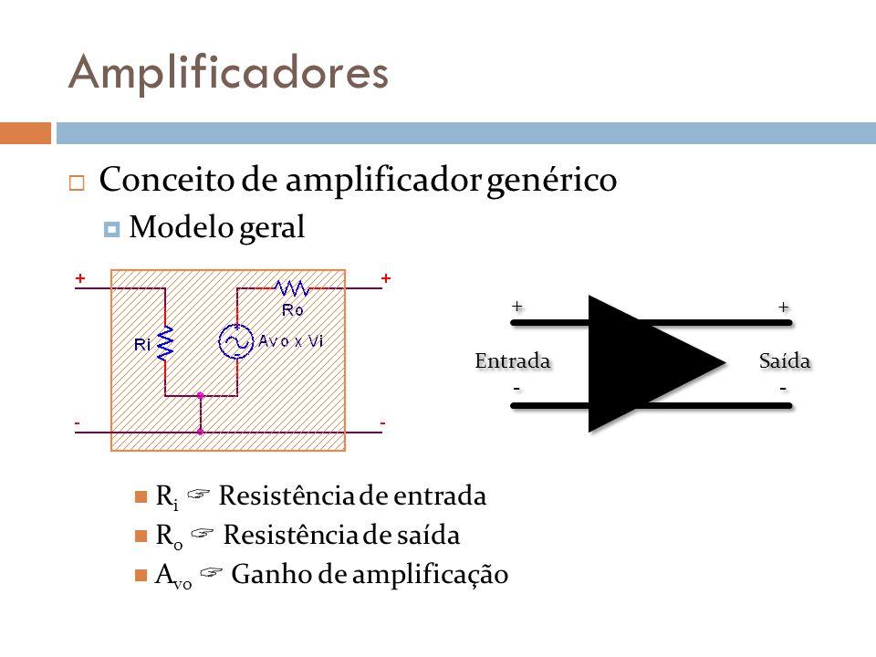 Amplificadores Conceito de amplificador genérico R i Quantifica quanto de corrente é sugado do sinal a ser amplificado pelo próprio amplificador R o Quantifica a resistência do amplificador para suprir corrente para o sinal de saída.