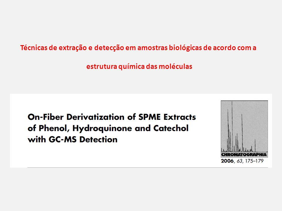 Técnicas de extração e detecção em amostras biológicas de acordo com a estrutura química das moléculas