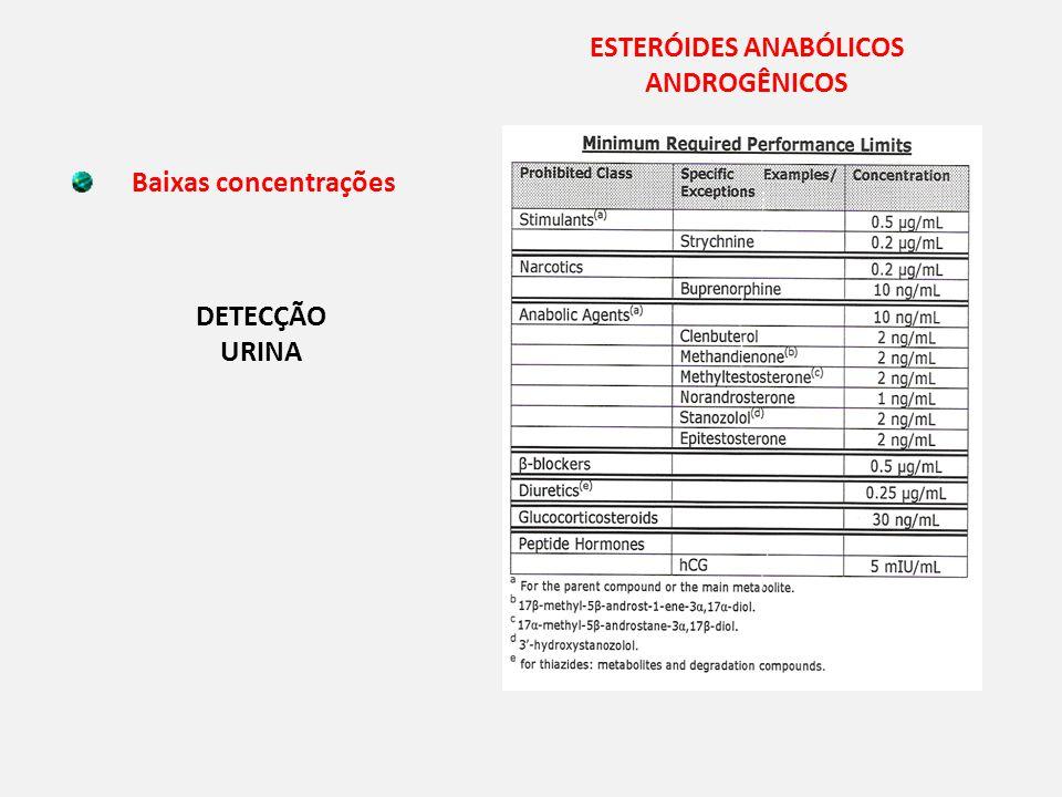 Baixas concentrações ESTERÓIDES ANABÓLICOS ANDROGÊNICOS DETECÇÃO URINA