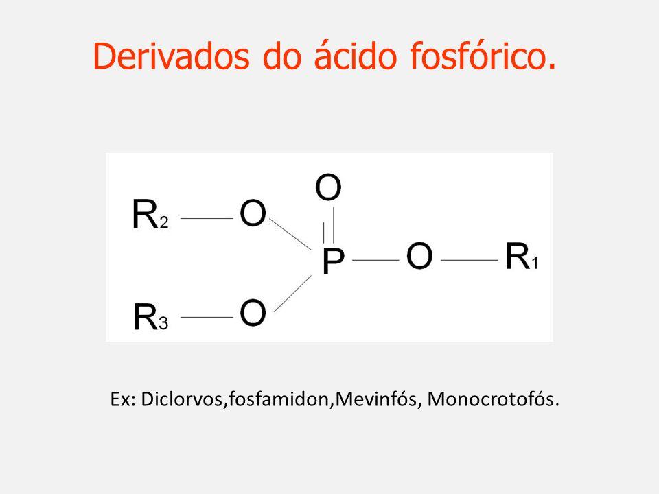 Derivados do ácido fosfórico. Ex: Diclorvos,fosfamidon,Mevinfós, Monocrotofós.