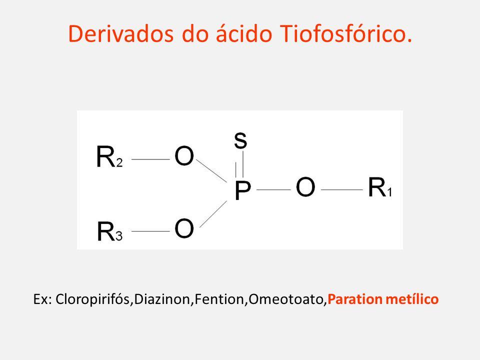 Derivados do ácido Tiofosfórico. Ex: Cloropirifós,Diazinon,Fention,Omeotoato,Paration metílico
