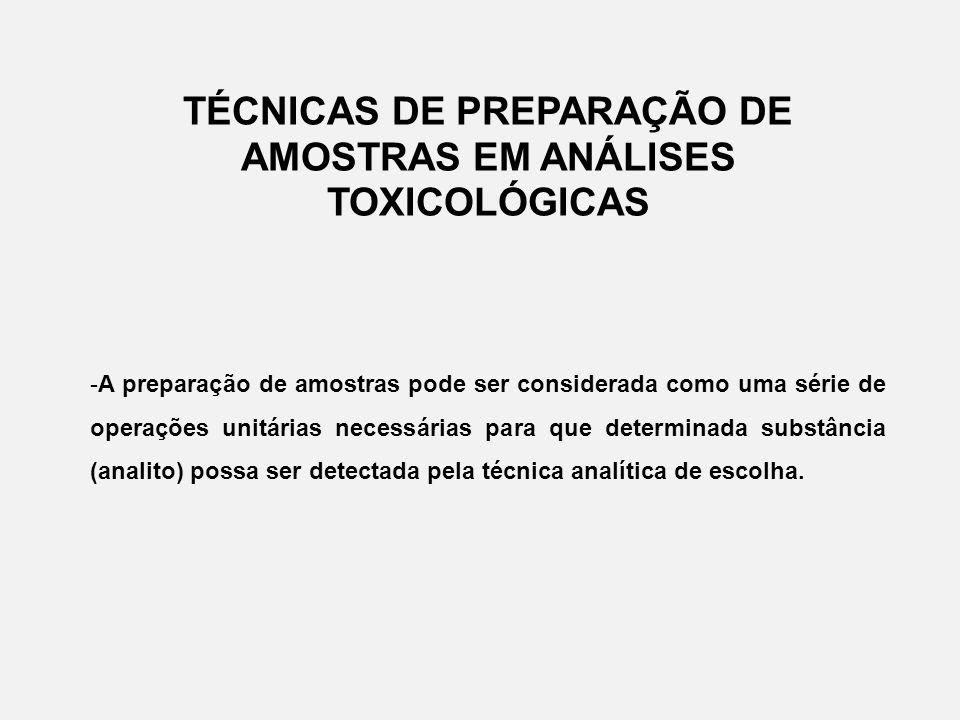 TÉCNICAS DE PREPARAÇÃO DE AMOSTRAS EM ANÁLISES TOXICOLÓGICAS -A preparação de amostras pode ser considerada como uma série de operações unitárias necessárias para que determinada substância (analito) possa ser detectada pela técnica analítica de escolha.