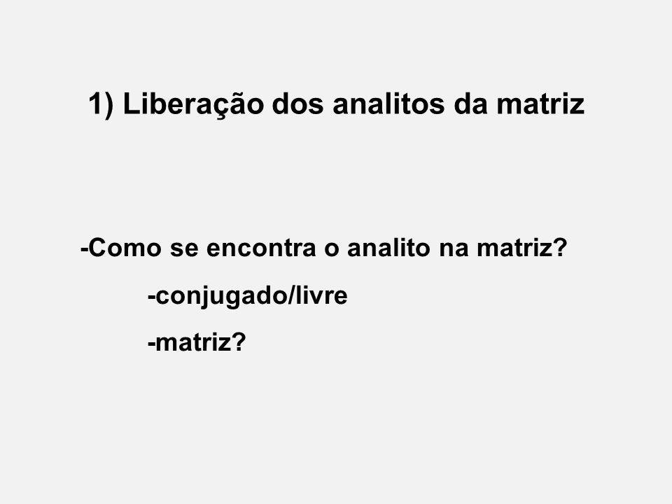 1) Liberação dos analitos da matriz -Como se encontra o analito na matriz.