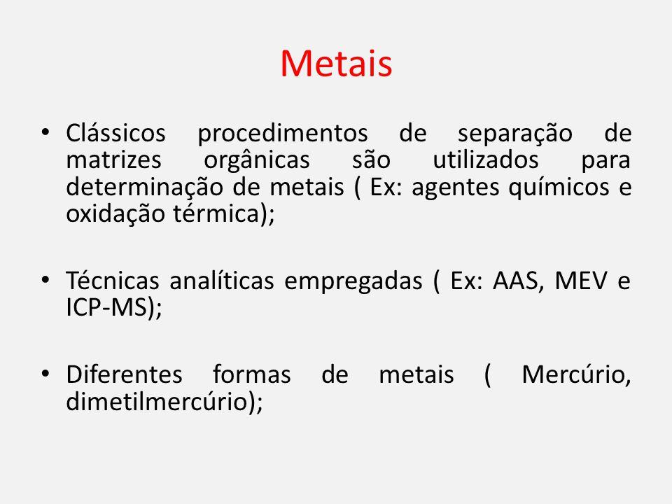 Metais Clássicos procedimentos de separação de matrizes orgânicas são utilizados para determinação de metais ( Ex: agentes químicos e oxidação térmica); Técnicas analíticas empregadas ( Ex: AAS, MEV e ICP-MS); Diferentes formas de metais ( Mercúrio, dimetilmercúrio);