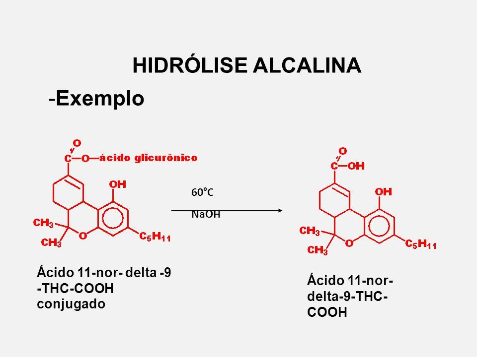 HIDRÓLISE ALCALINA -Exemplo Ácido 11-nor- delta -9 -THC-COOH conjugado Ácido 11-nor- delta-9-THC- COOH 60°C NaOH