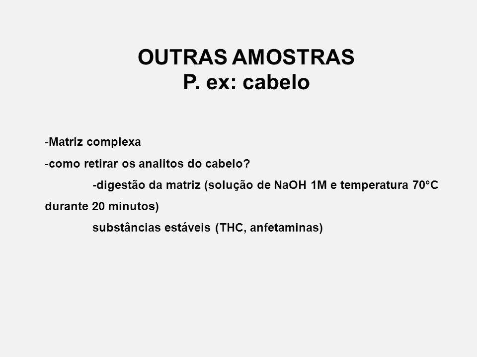 OUTRAS AMOSTRAS P.ex: cabelo -Matriz complexa -como retirar os analitos do cabelo.