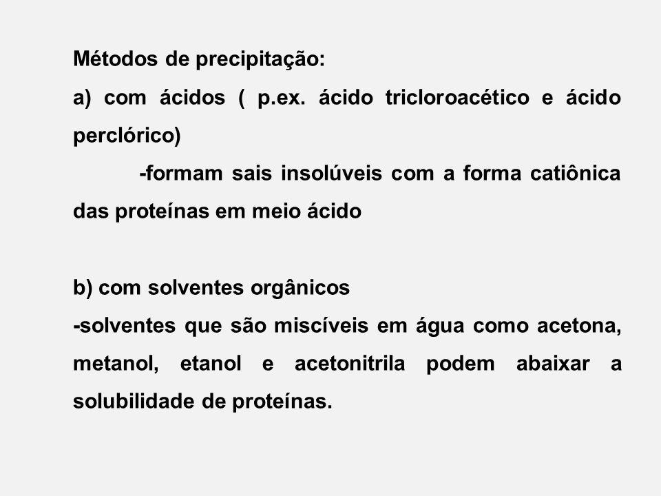 Métodos de precipitação: a) com ácidos ( p.ex.