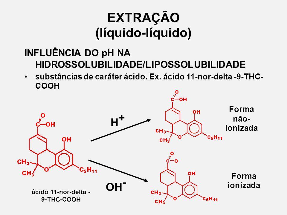 EXTRAÇÃO (líquido-líquido) INFLUÊNCIA DO pH NA HIDROSSOLUBILIDADE/LIPOSSOLUBILIDADE substâncias de caráter ácido.