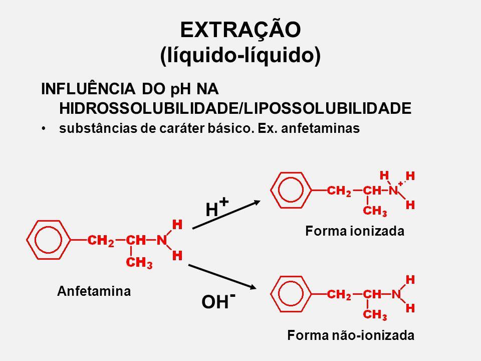 EXTRAÇÃO (líquido-líquido) INFLUÊNCIA DO pH NA HIDROSSOLUBILIDADE/LIPOSSOLUBILIDADE substâncias de caráter básico.