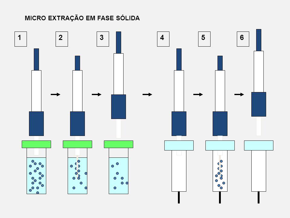 MICRO EXTRAÇÃO EM FASE SÓLIDA 6 12345