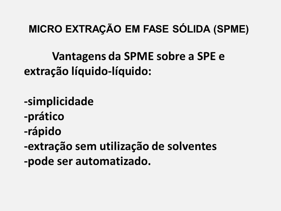 MICRO EXTRAÇÃO EM FASE SÓLIDA (SPME) Vantagens da SPME sobre a SPE e extração líquido-líquido: -simplicidade -prático -rápido -extração sem utilização de solventes -pode ser automatizado.