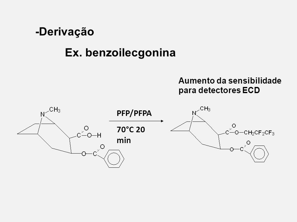 -Derivação Ex. benzoilecgonina Aumento da sensibilidade para detectores ECD PFP/PFPA 70°C 20 min
