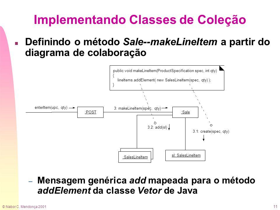© Nabor C. Mendonça 2001 11 n Definindo o método Sale--makeLineItem a partir do diagrama de colaboração – Mensagem genérica add mapeada para o método