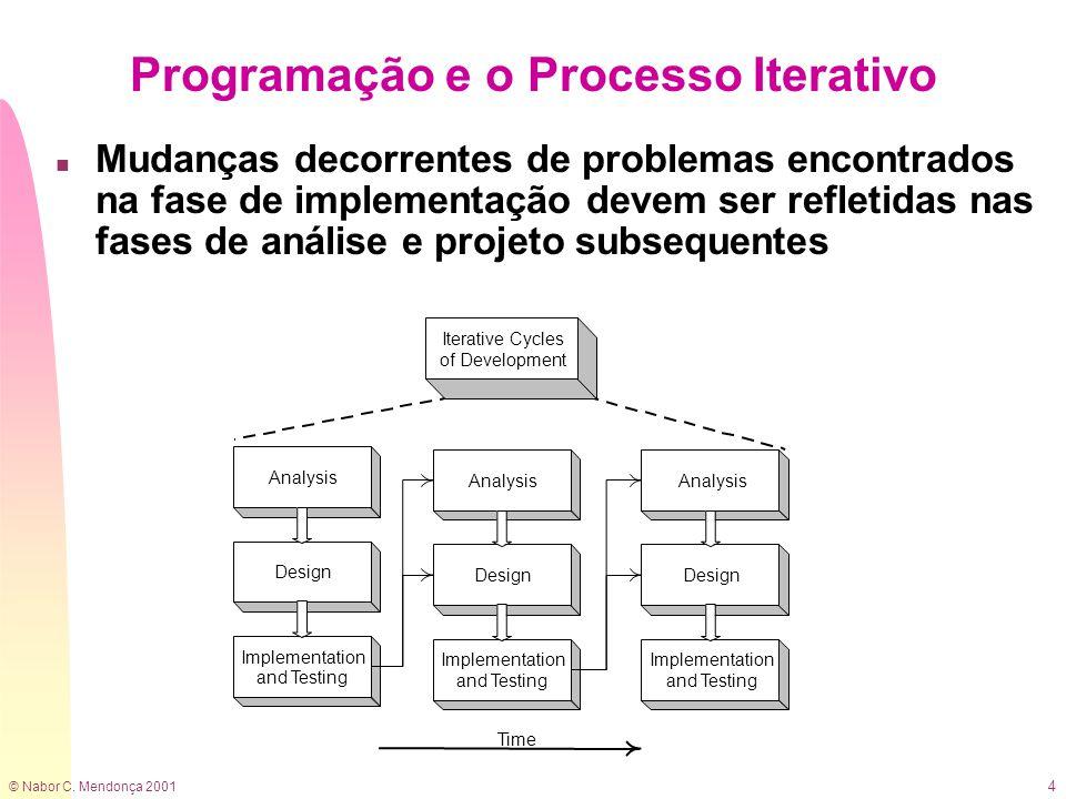 © Nabor C. Mendonça 2001 4 Programação e o Processo Iterativo n Mudanças decorrentes de problemas encontrados na fase de implementação devem ser refle