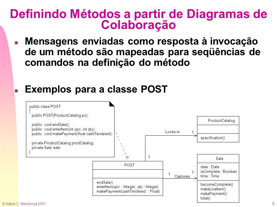 © Nabor C. Mendonça 2001 8 Definindo Métodos a partir de Diagramas de Colaboração n Mensagens enviadas como resposta à invocação de um método são mape