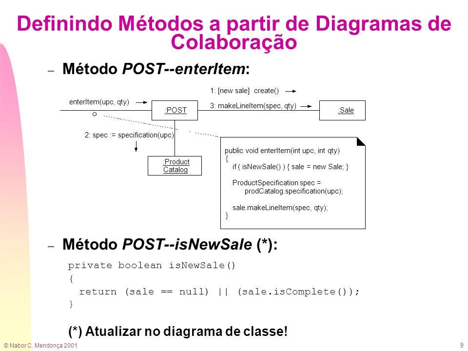 © Nabor C. Mendonça 2001 9 – Método POST--enterItem: – Método POST--isNewSale (*): private boolean isNewSale() { return (sale == null) || (sale.isComp