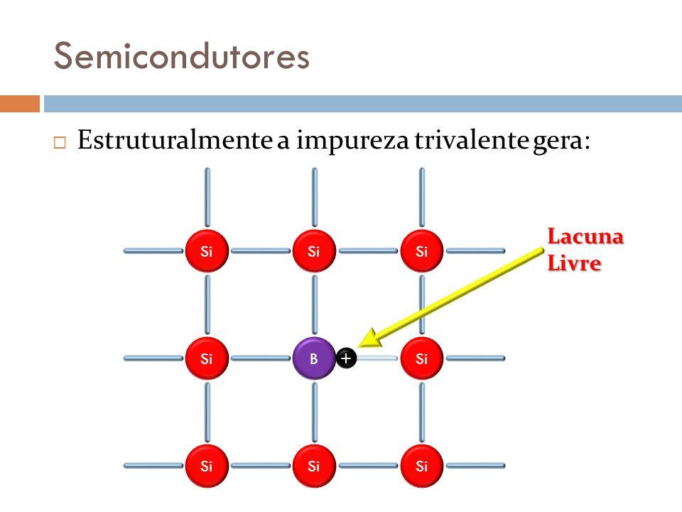 Semicondutores Estruturalmente a impureza trivalente gera: Si B + LacunaLivre