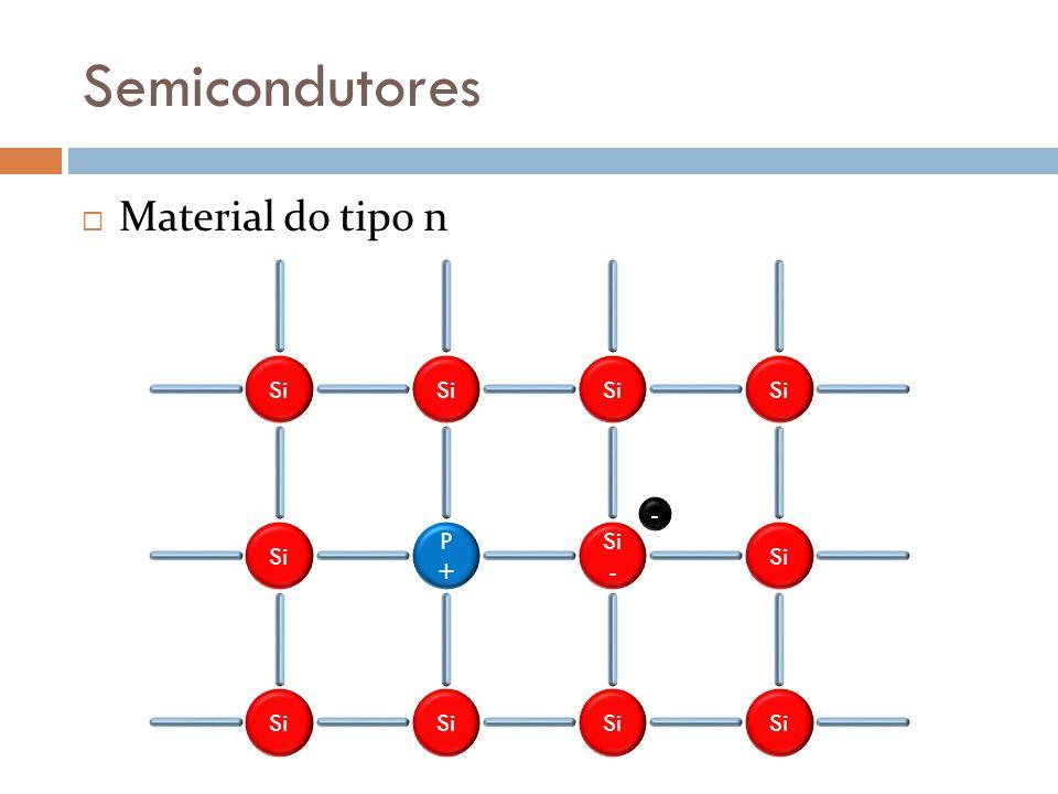 Semicondutores Material do tipo n Si P+P+ Si - Si -