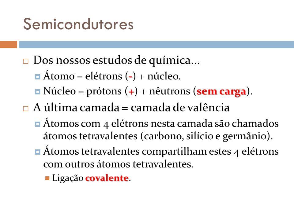 Semicondutores Estruturalmente temos: Material p íons receptores + lacunas livres Material n íons doadores + elétrons livres - + - + - + - + - + - + - + - + - + - + - + - + + - + - + - + - + - + - + - + - + - + - + - + - Material pMaterial n