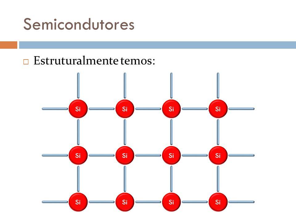 Semicondutores Estruturalmente temos: Si
