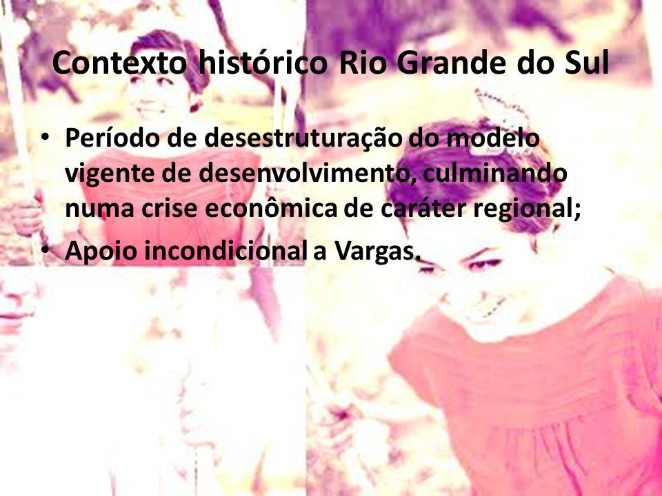 Contexto histórico Rio Grande do Sul Período de desestruturação do modelo vigente de desenvolvimento, culminando numa crise econômica de caráter regio