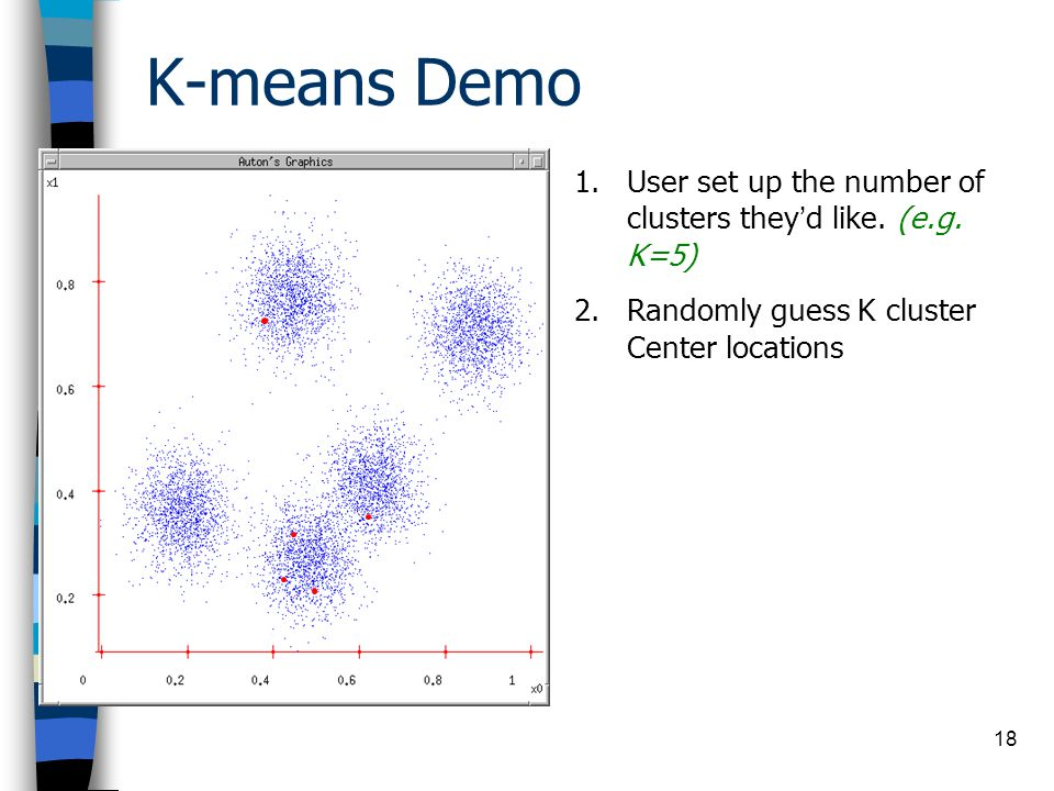 K-means Demo 18 1.User set up the number of clusters theyd like.