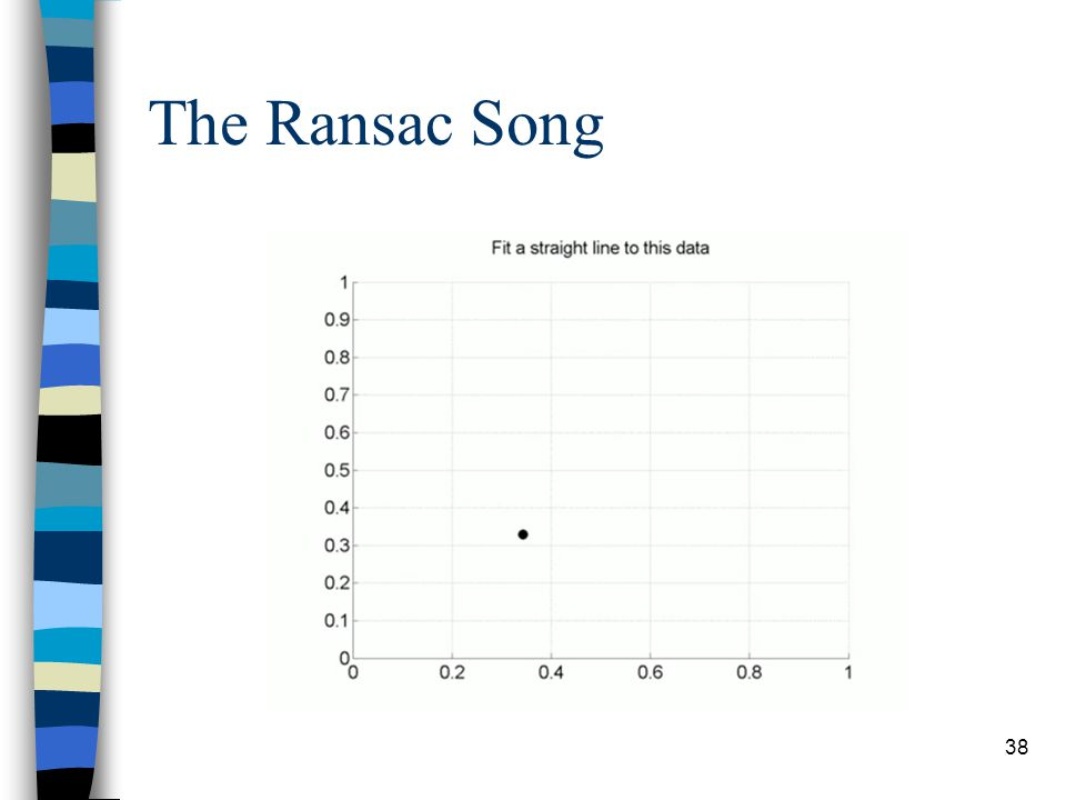 The Ransac Song 38