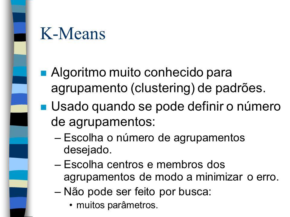 K-Means n Algoritmo muito conhecido para agrupamento (clustering) de padrões. n Usado quando se pode definir o número de agrupamentos: –Escolha o núme