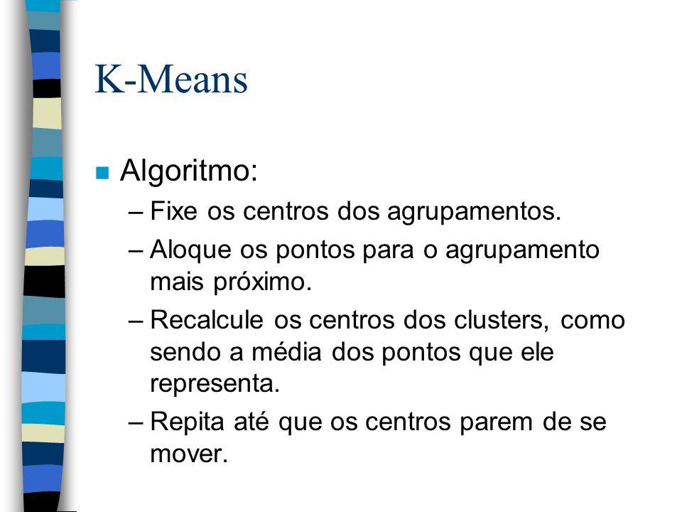 K-Means n Algoritmo: –Fixe os centros dos agrupamentos. –Aloque os pontos para o agrupamento mais próximo. –Recalcule os centros dos clusters, como se