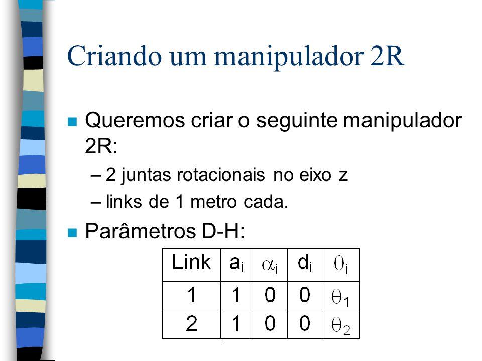 Criando um manipulador 2R n Queremos criar o seguinte manipulador 2R: –2 juntas rotacionais no eixo z –links de 1 metro cada. n Parâmetros D-H: