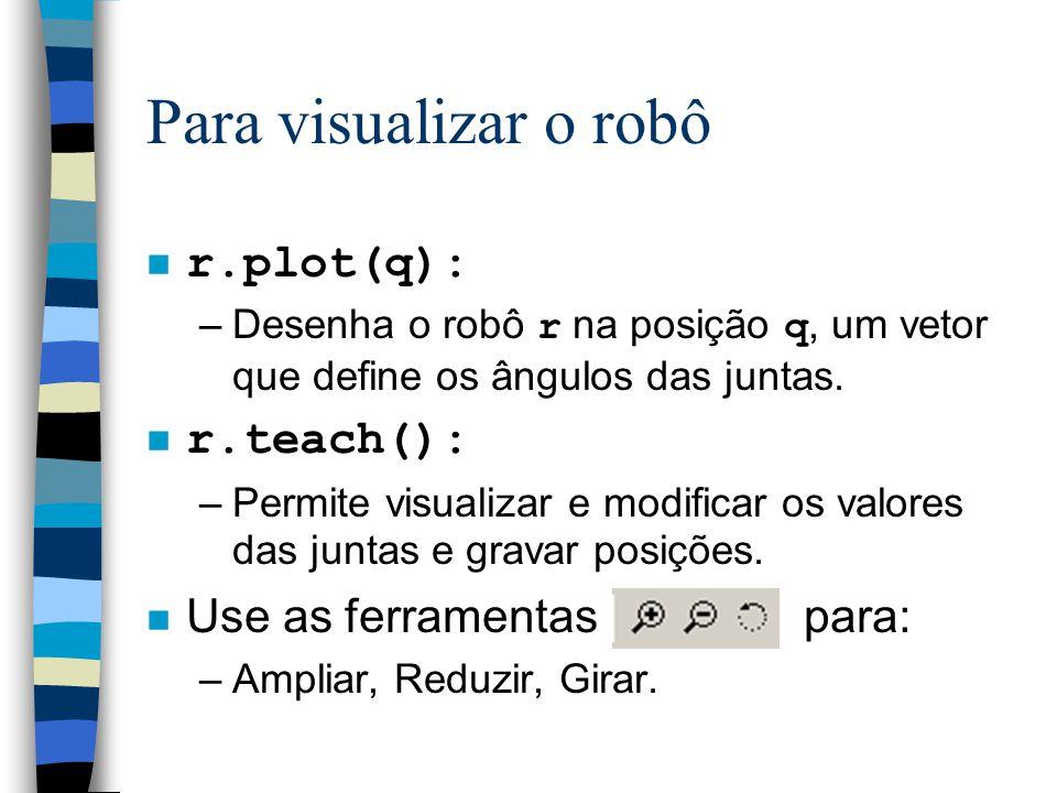 Para visualizar o robô n r.plot(q): –Desenha o robô r na posição q, um vetor que define os ângulos das juntas. n r.teach(): –Permite visualizar e modi