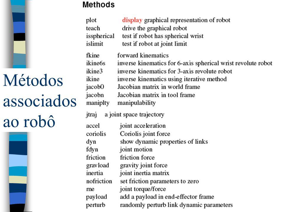 Métodos associados ao robô