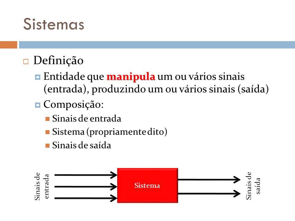 Sistemas Definição manipula Entidade que manipula um ou vários sinais (entrada), produzindo um ou vários sinais (saída) Composição: Sinais de entrada