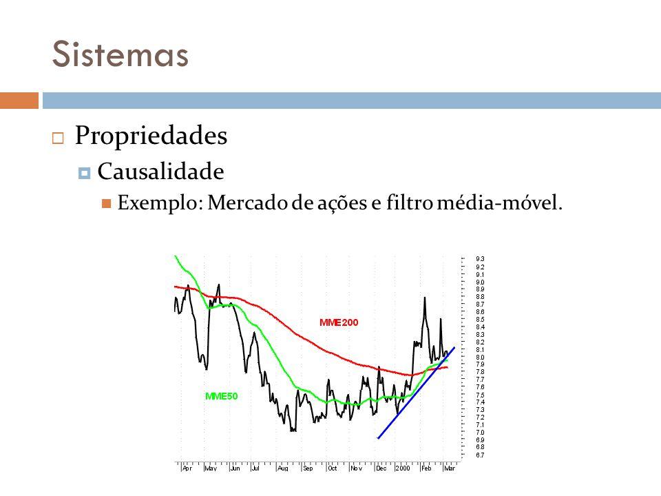 Sistemas Propriedades Causalidade Exemplo: Mercado de ações e filtro média-móvel.